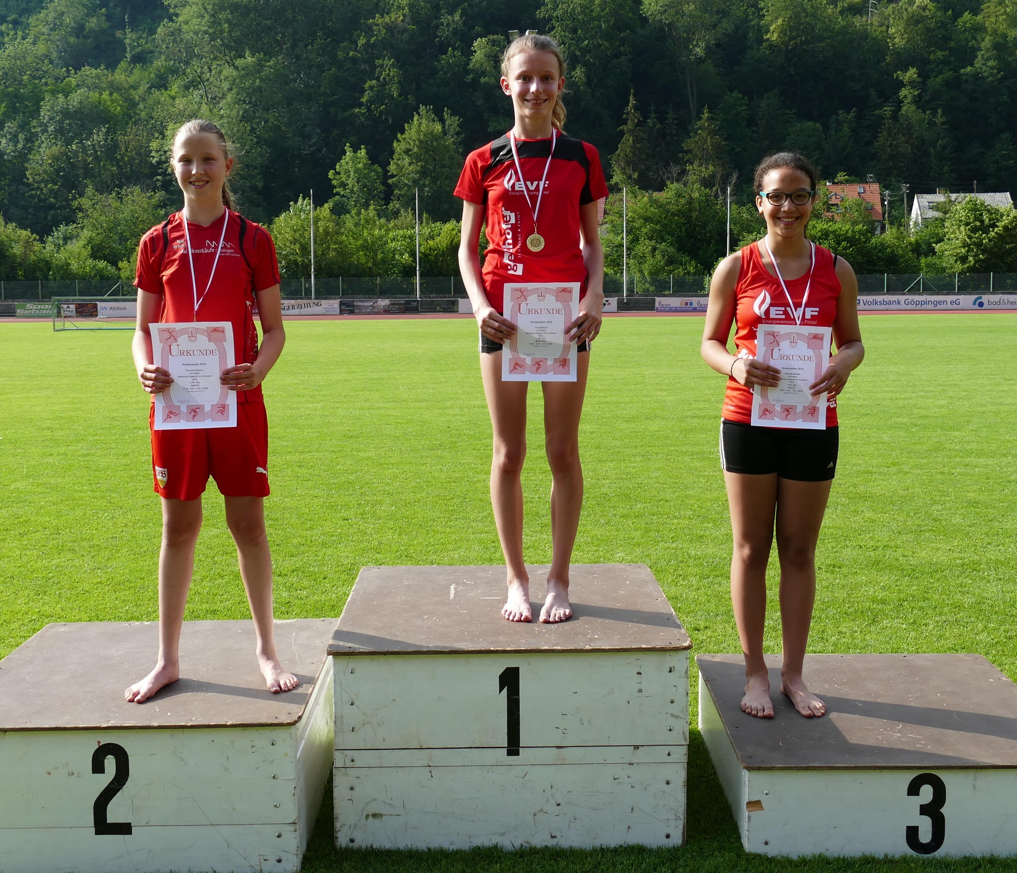 Finja Willnich LG Filstal KM 4-Kampf